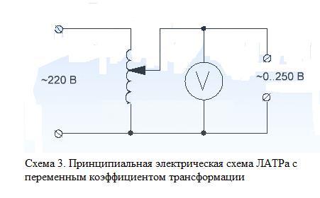 Схема сборки латра