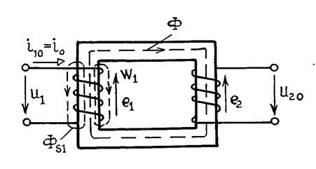 Схема трансформатора при холостом ходе