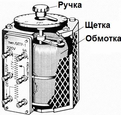 трансформатор латр