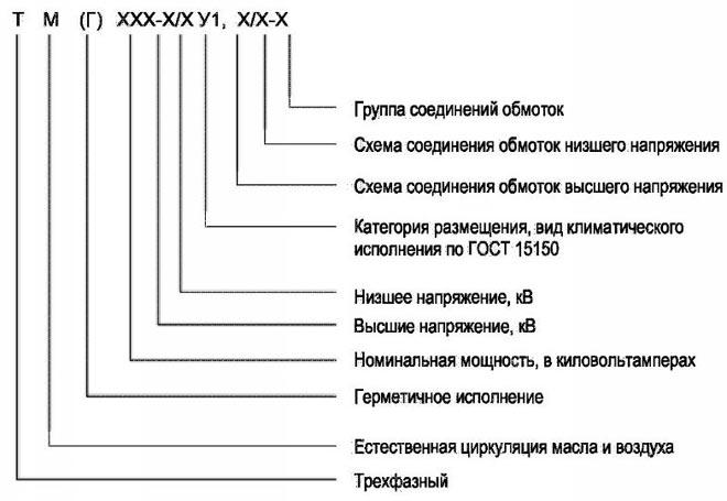 расшифровка масляных трансформаторов ТМГ