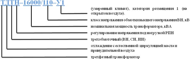 Трансформатор с РПН расшифровка