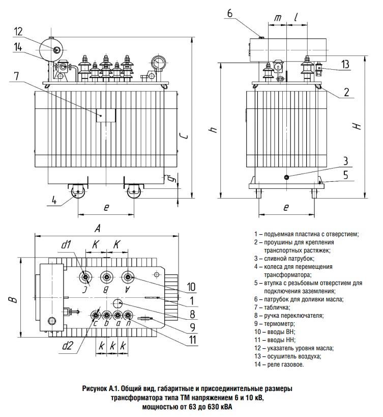 Общий вид и размеры ТМ 63 kVA