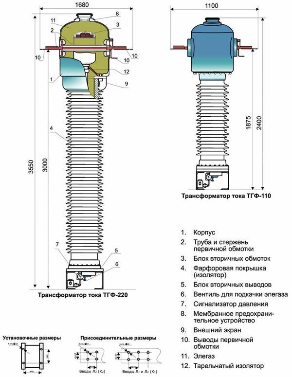 Элегазовый трансформатор тока