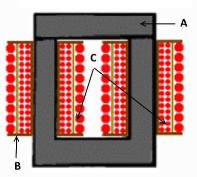 Конструкция стержневого импульсного трансформатора