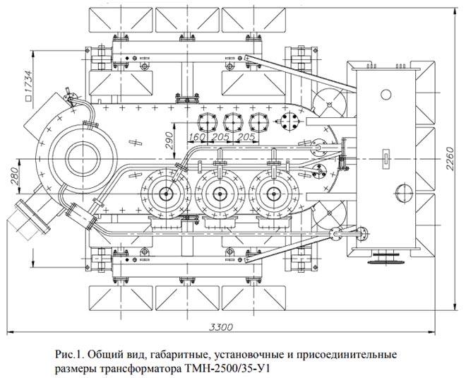 Размеры трансформатора ТМН-2500/35-У1