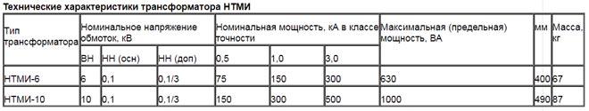 трансформатор нтми-10 технические характеристики