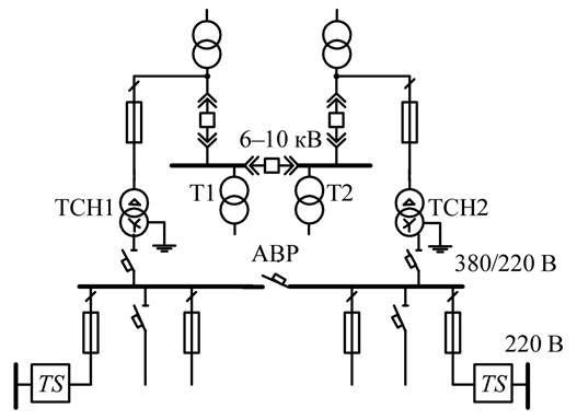 Схема тсн