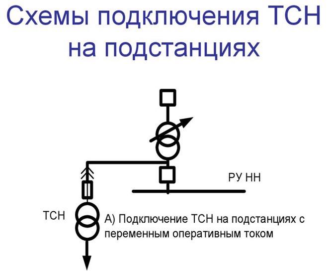 Схема подключения ТСН